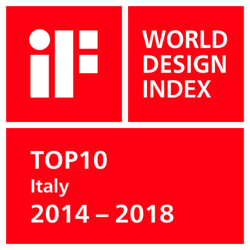 Elica recognised as TOP LABEL by International Forum Design